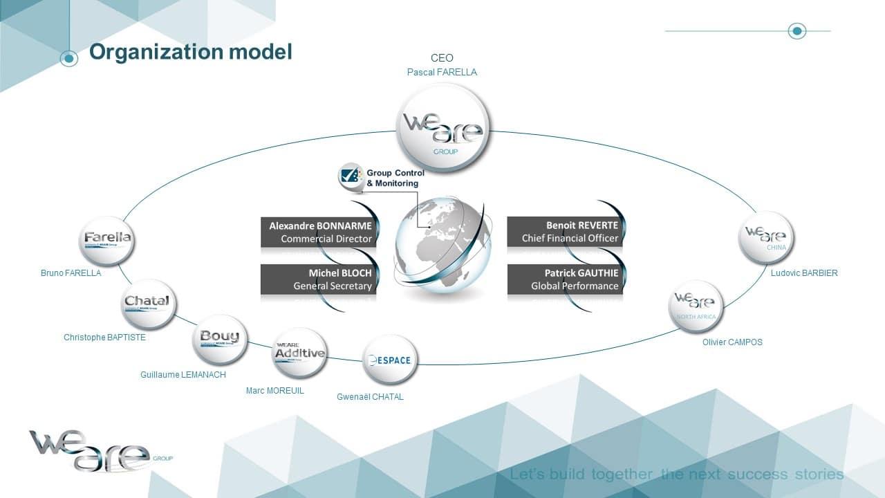 Organisation_modele